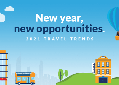 2021 Travel Trends Infographic